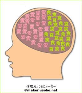 コーちゃん脳内メーカー