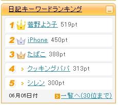 kannoyouko_ranking.jpg