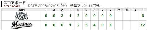 scoreboard080705.jpg
