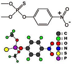 きむきむのぷーある日記_パラチオンメチルの化学式、構造式