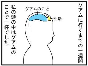 心配性01