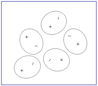 誘電体の分子