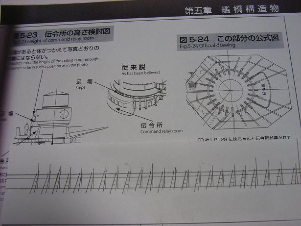週刊戦艦大和を作る 022