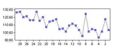 CHART20080724.jpg