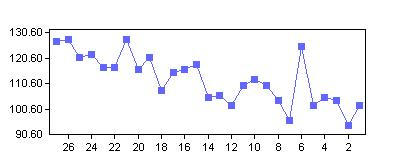 CHART27.jpg