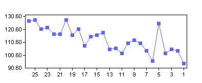 CHART333.jpg