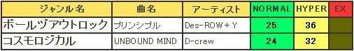 16デス曲