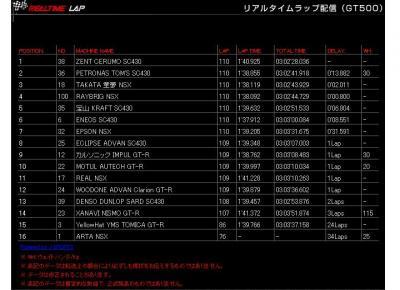 R03_GT500-2.jpg