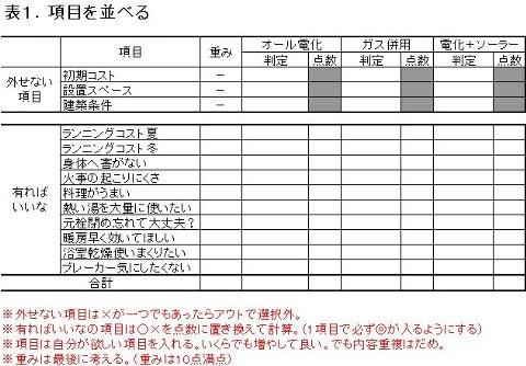 20080405表1