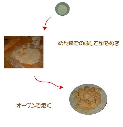 biscuit3.jpg