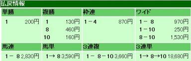 0322haraimodosi_convert_20080322155754.jpg