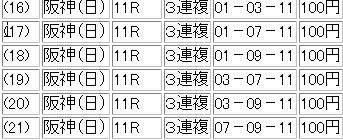 0323hansintouhyou.jpg