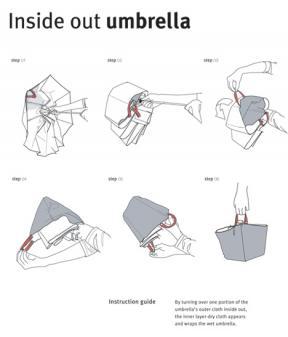 insideumbrella