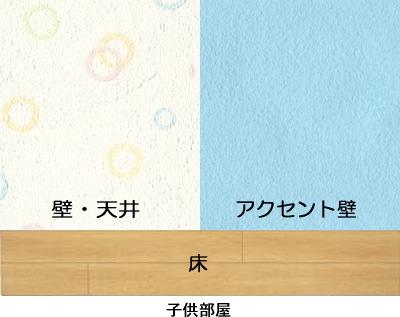 子供部屋の壁と床
