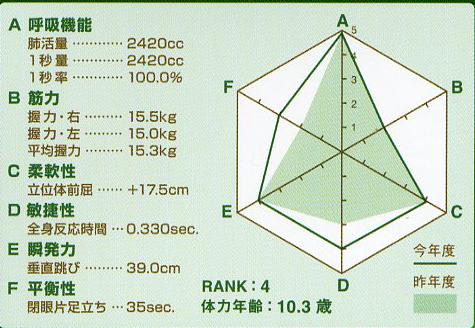 梨沙子スポフェスパンフ3