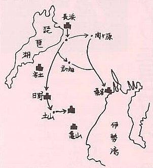 三軍の経路