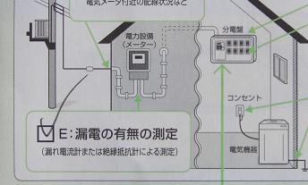 E:漏電の有無の測定項目