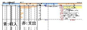 2008.05収支