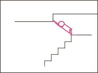 0609階段危険