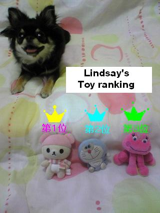 Toy Ranking