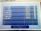 kentei_result