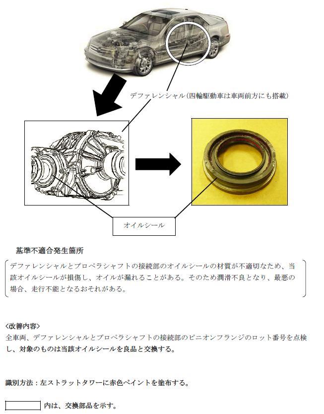 不具合部分の説明図