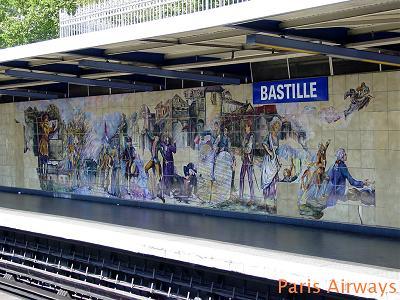 バスチーユ駅