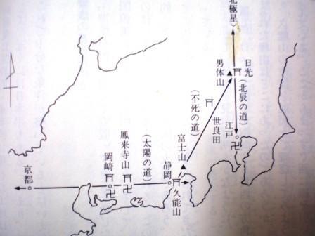 日光東照宮の謎