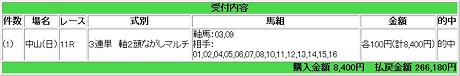 2008.03.16中山11R万馬券