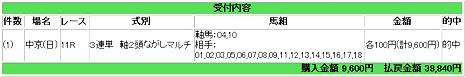 2008.03.30高松宮記念