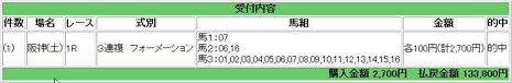 2008.04.12阪神1R