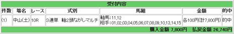 2008.04.12中山10R万馬券