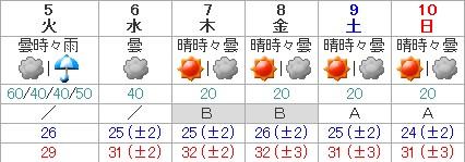 weather84.jpg