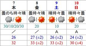 weather85.jpg