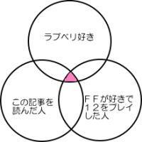 3つの条件に該当する人
