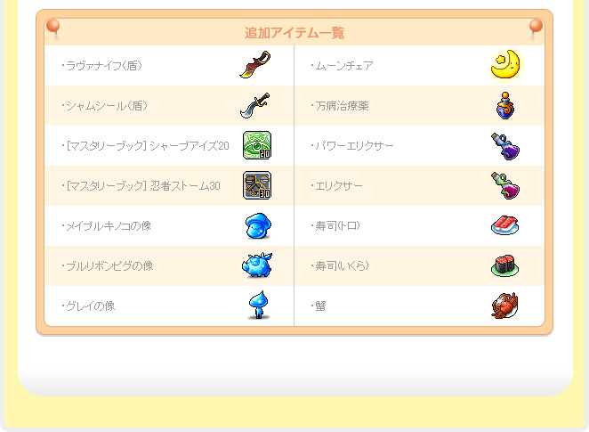 camp68_item_list.jpg