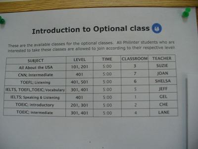 Philinterフリークラス