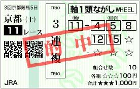 2008京都新聞杯馬券