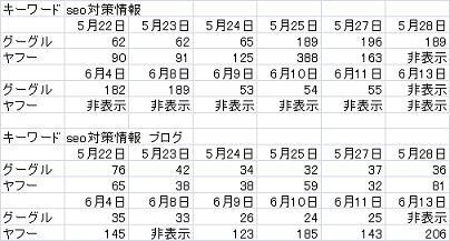 ブログ検索結果画像6_13