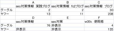 キーワード別表示順位6_14