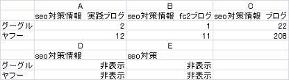 キーワード別表示順位6_16