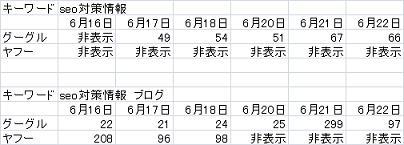 ブログ検索結果画像6_22