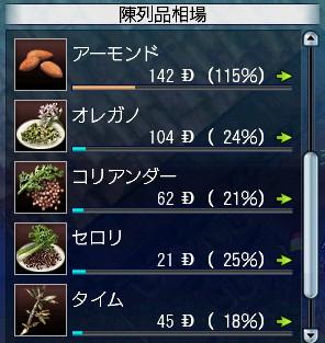 みろ!香辛料がg(ry