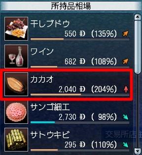 トルヒーヨ嗜好品暴騰!