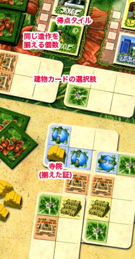 空中庭園:図解