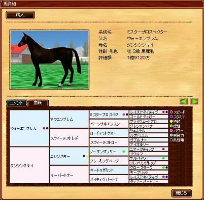 競走馬リスト2