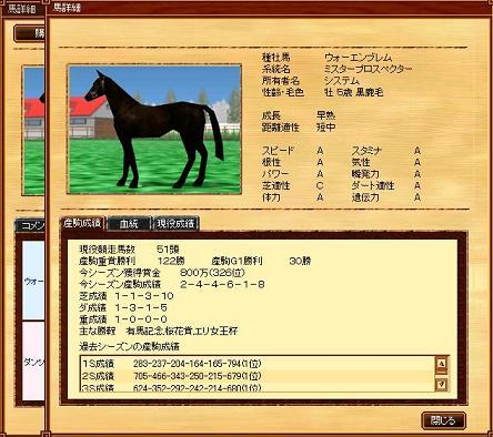 競走馬リスト3