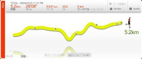 20080419_5km
