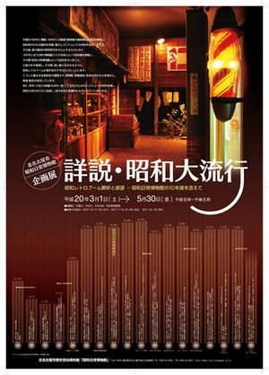 昭和日常博物館ポスター