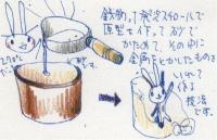 2008 夏の特別教室 チラシ挿絵 鋳物_R